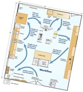 Workflow Plan
