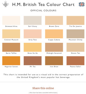 H.M. British Tea Colour Chart (Photo source: screen capture from site)