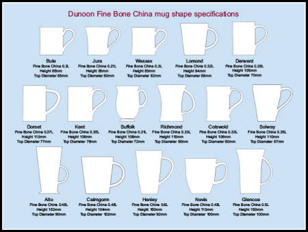 Handy mug shape chart from the Dunoon site.