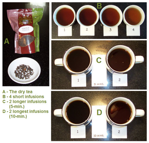 Don't let the dark color fool you. The tea has no bitterness or astringency and can be drank as is or with sweetener – even milk! (Photos by A.C. Cargill, all rights reserved)