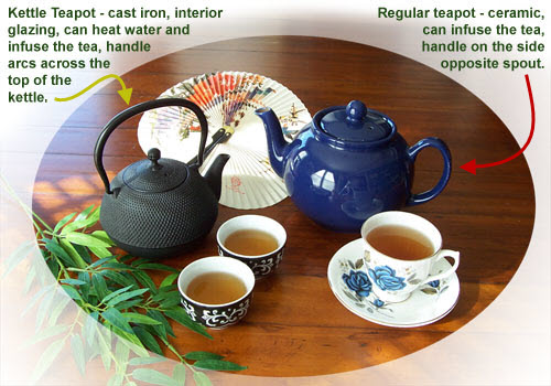 A kettle teapot and a regular teapot. (Photo by A.C. Cargill, all rights reserved)